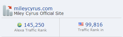 Marcel Lee's Alexa traffic rank compared to Miley Cyrus