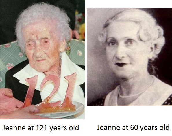 Jeanne Calment at the age of 121 and 60